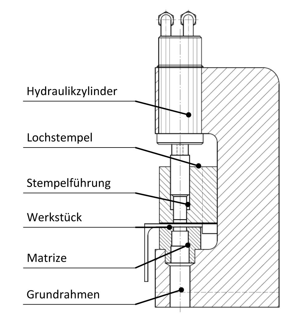 Druckzylinder HZDZ_I