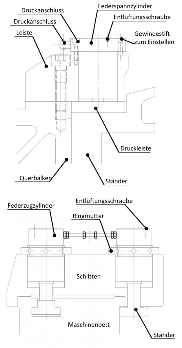 Federspannsystem_I